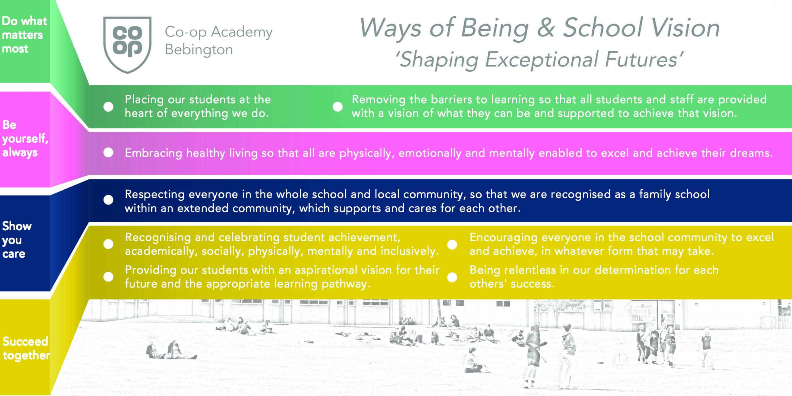 School Vision & Values